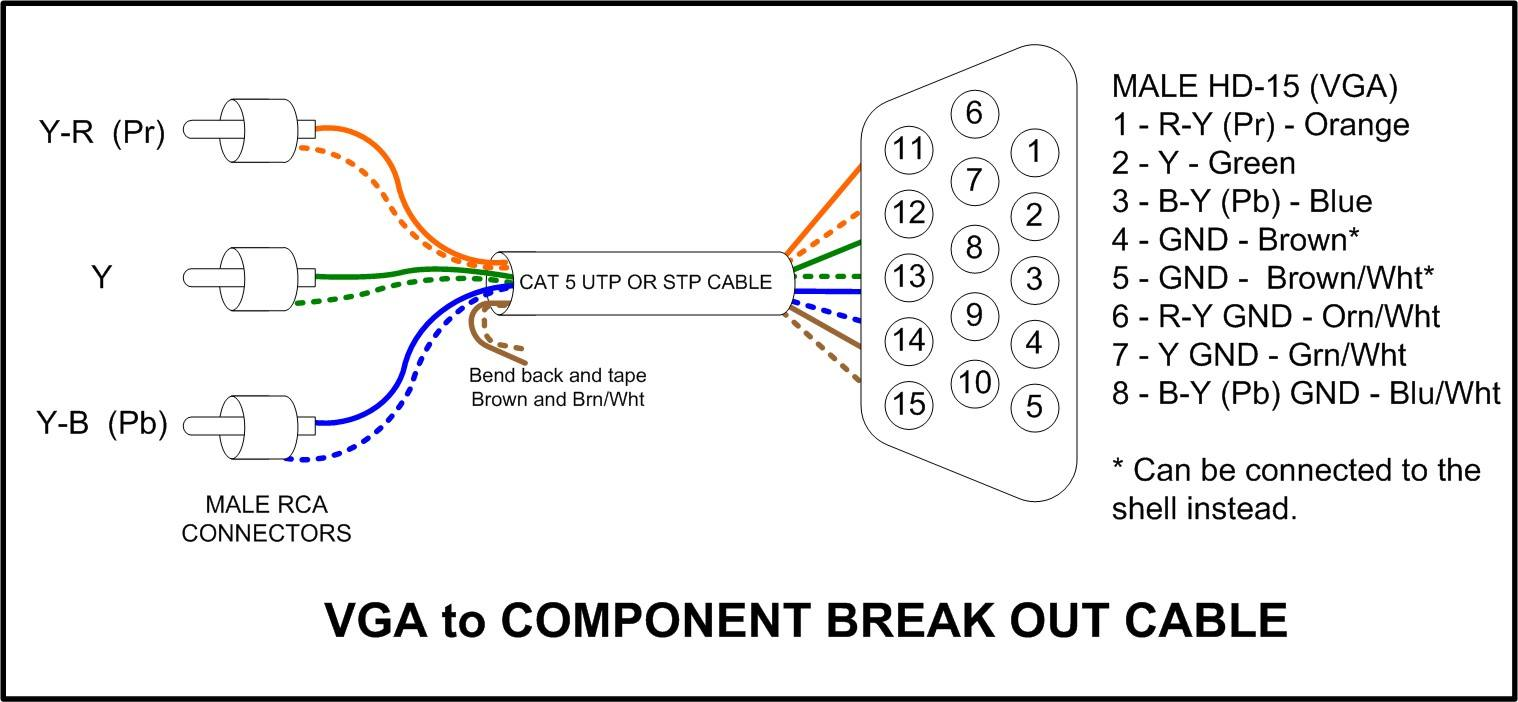 vga to component wiring diagram vga cable from cat5